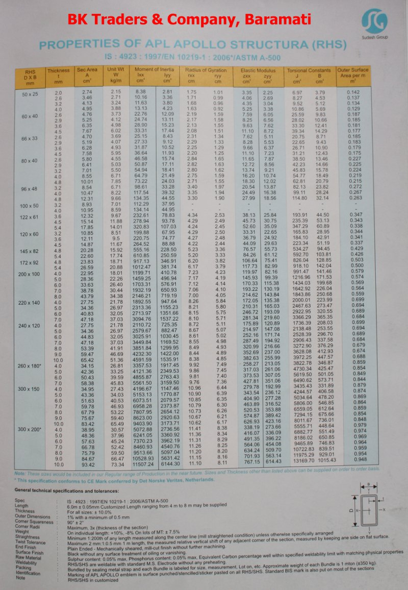 Bk traders company products downloads sectional weight chart nvjuhfo Images